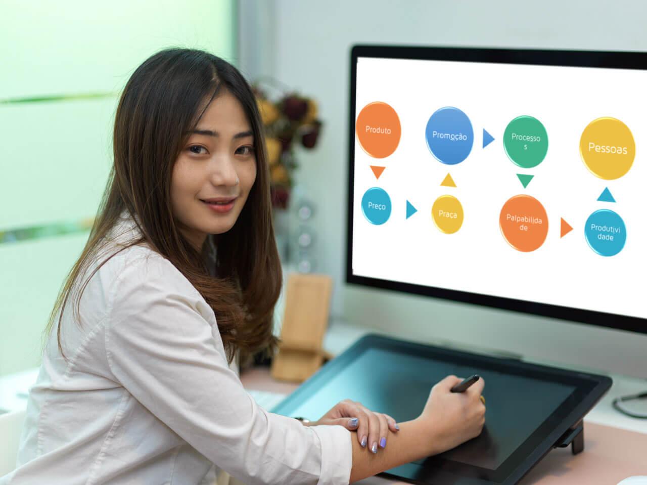 Os 8 Ps do marketing de serviços