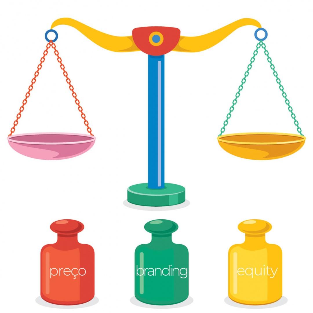 Branding versus Brand Equity