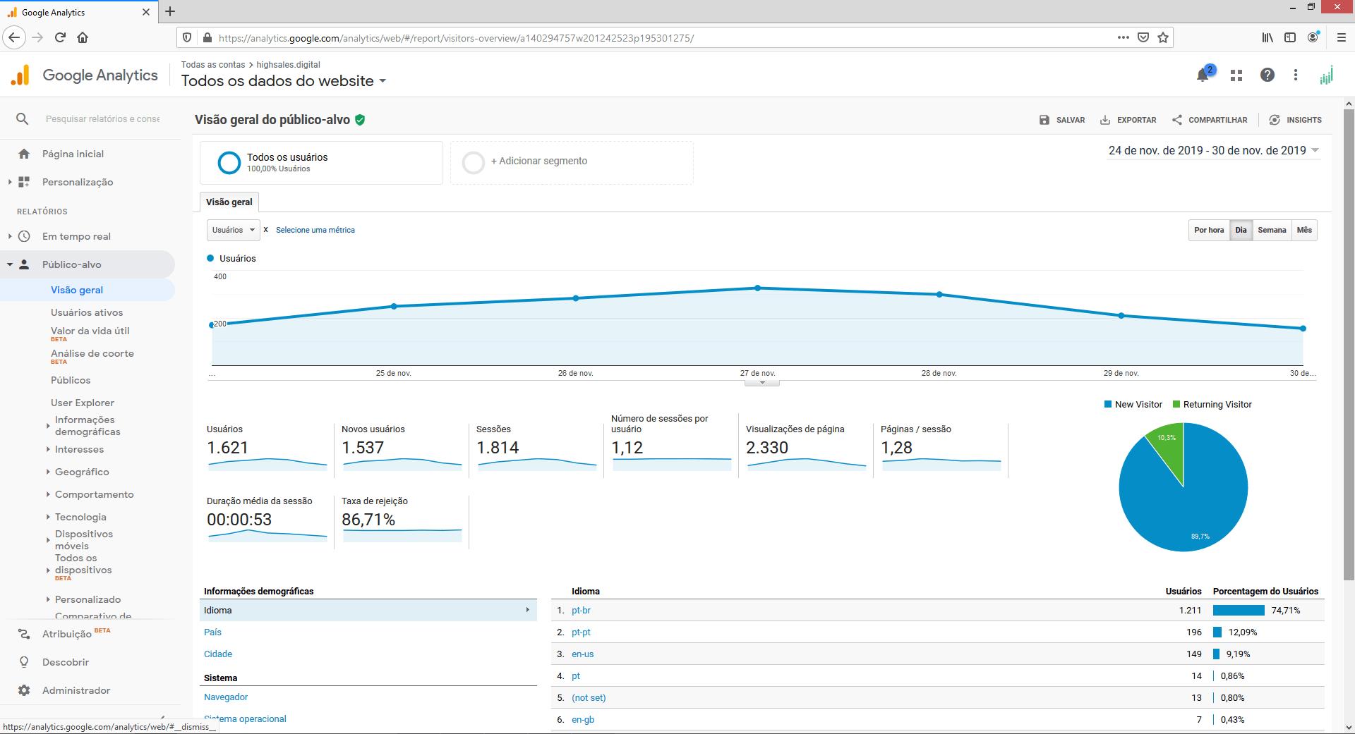 monitore seu site com o Google Analytics