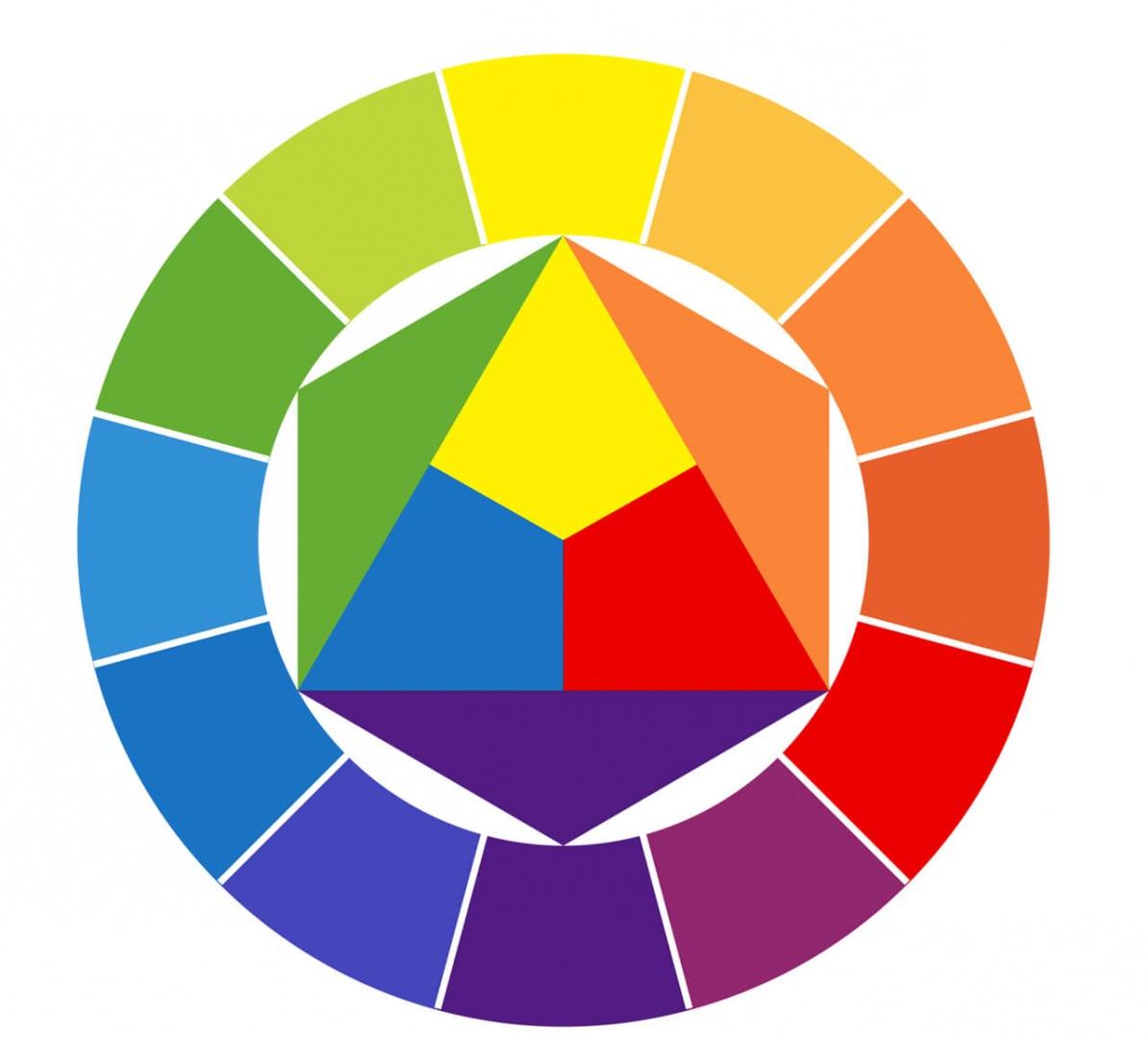 cores significado