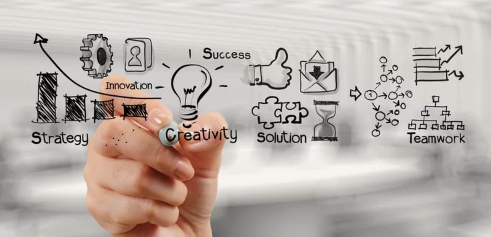 Estratégia de marketing criativa