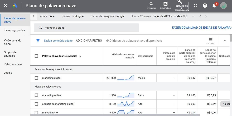 ferramentas de SEO: Planejador de palavras-chave do Google