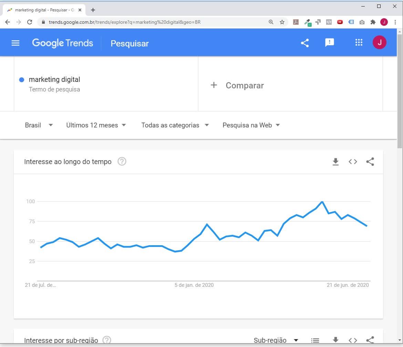 Ferramentas SEO: Google Trends
