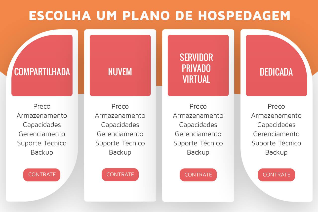 Planos para hospedagem de site