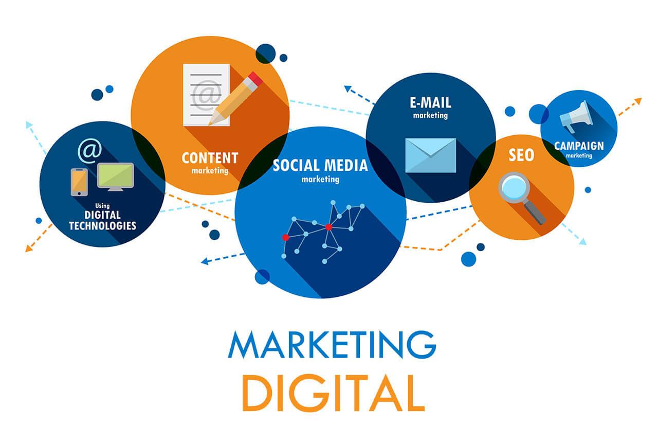 Serviços para ganhar dinheiro com marketing digital?