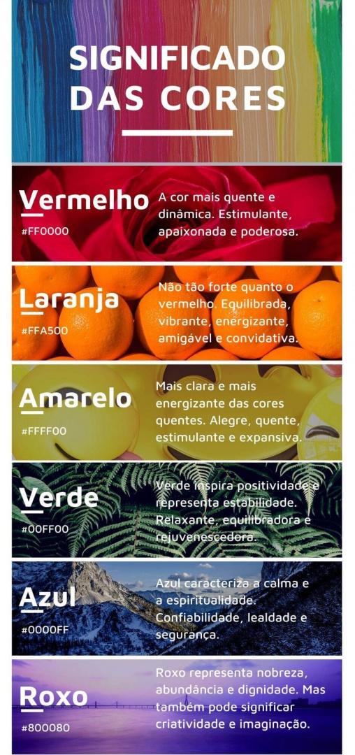 significado das cores infográfico